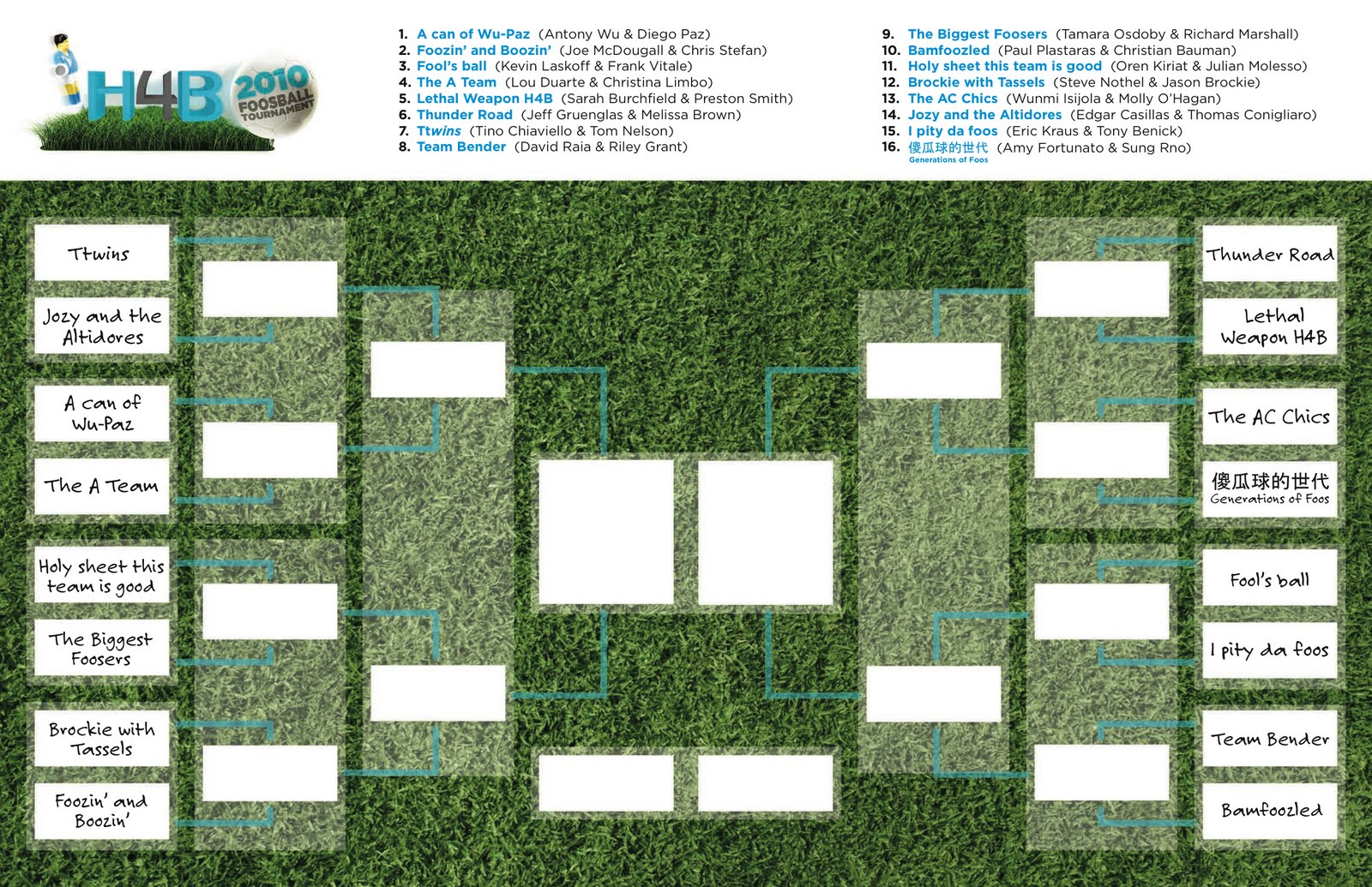 H4b Chelsea Foosball Tournament