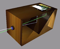 Drawing of a en:Camera obscura box.