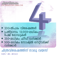 Chithravishesham: Fourth Anniversary Post