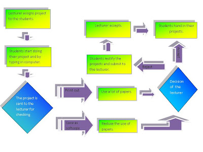 model gamsat essays There is an inner logic to the gamsat you will need to develop a universal model for successful analytical essay writing and are develop the techniques of.