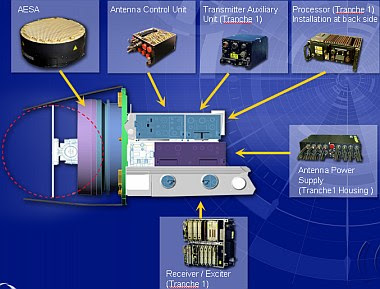http://2.bp.blogspot.com/_NnBu44ynFpM/TNf1eJY0r-I/AAAAAAAAAMg/19TJCoxRGv4/s400/radarvergleich.jpg