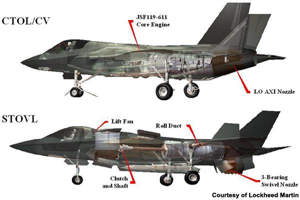 Comrades Lockheed Martin F 35 Lightning Ii
