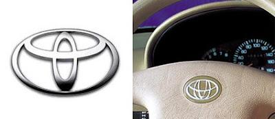 Toyota Logo vs Geely Logo