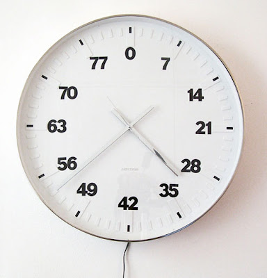 Clock Tells Time In Years
