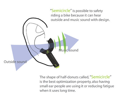 Semicircle Headphones (3) 3