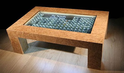 Creative and Cool Uses of the Periodic Table (27) 16