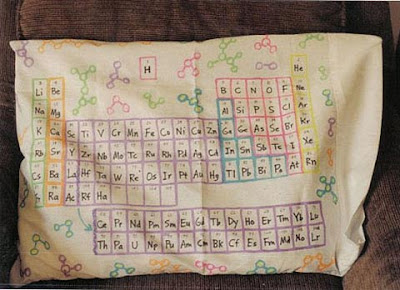 Creative and Cool Uses of the Periodic Table (27) 10