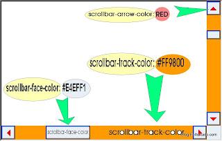 mudar a cor da barra de rolagem IE