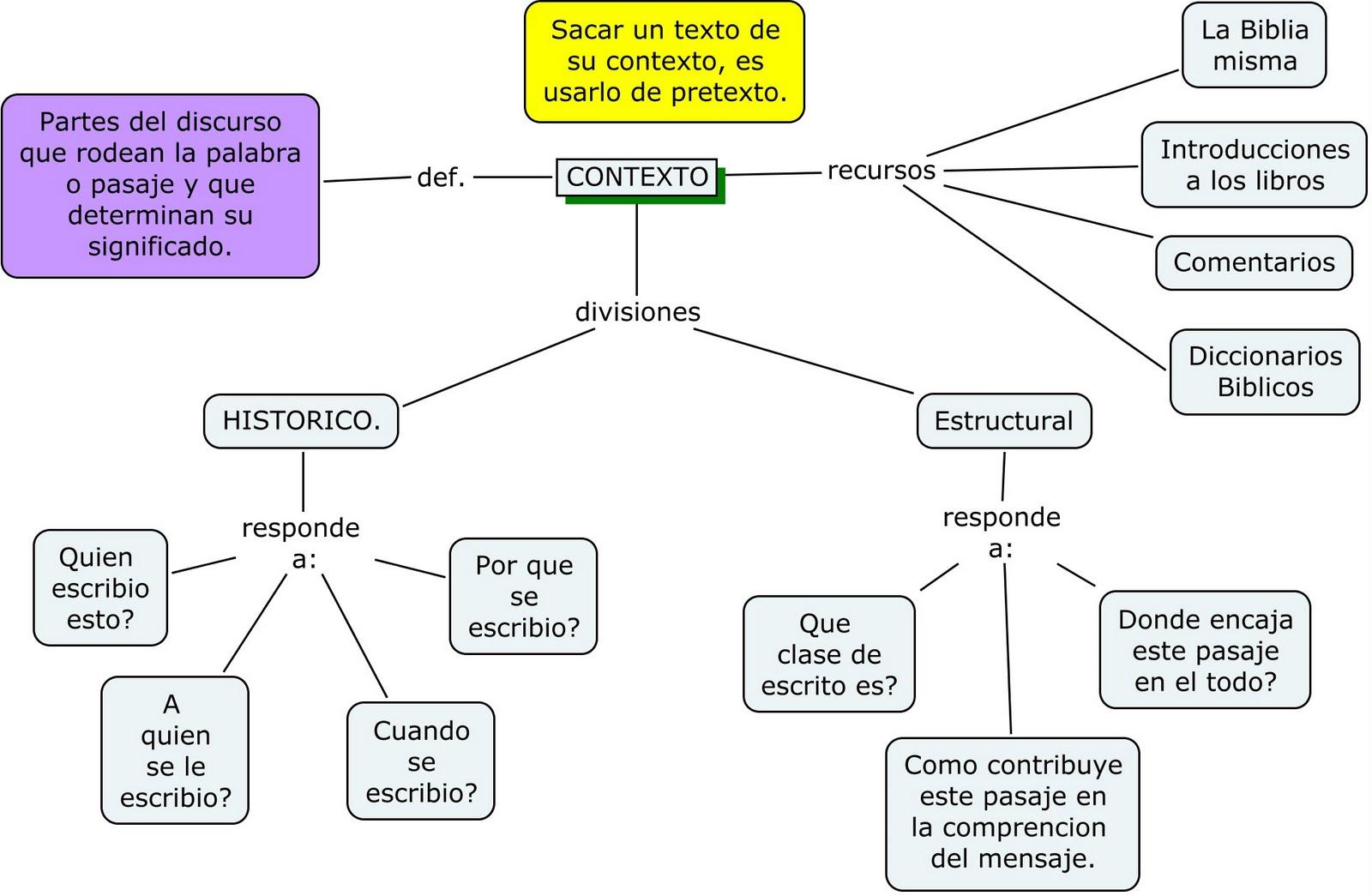 definir lenguaje html: