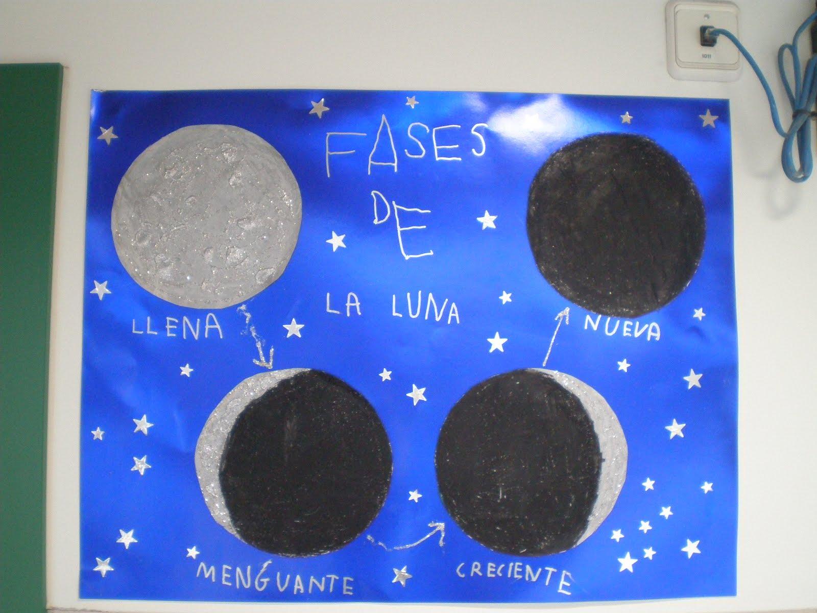 Fin De Semana  Algunos Ni  Os Nos Han Dicho Que Hab  An Visto La Luna