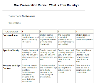 Allie 39 s edst 221 rubric maker for Rubric maker template