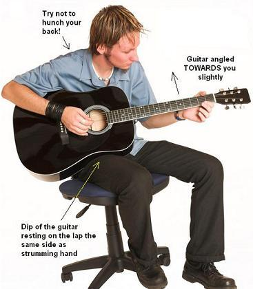 Way 2 Guitar Beginners Lesson 3