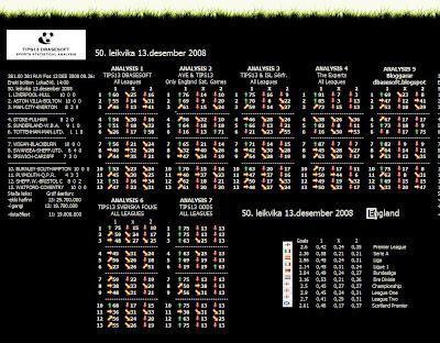 stryktipset 1x2 tips13 dbasesoft sports statistical soccer  lagu pasto teman atau pa careerlink.php #5