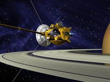 Hello, Saturn Summer Solstice