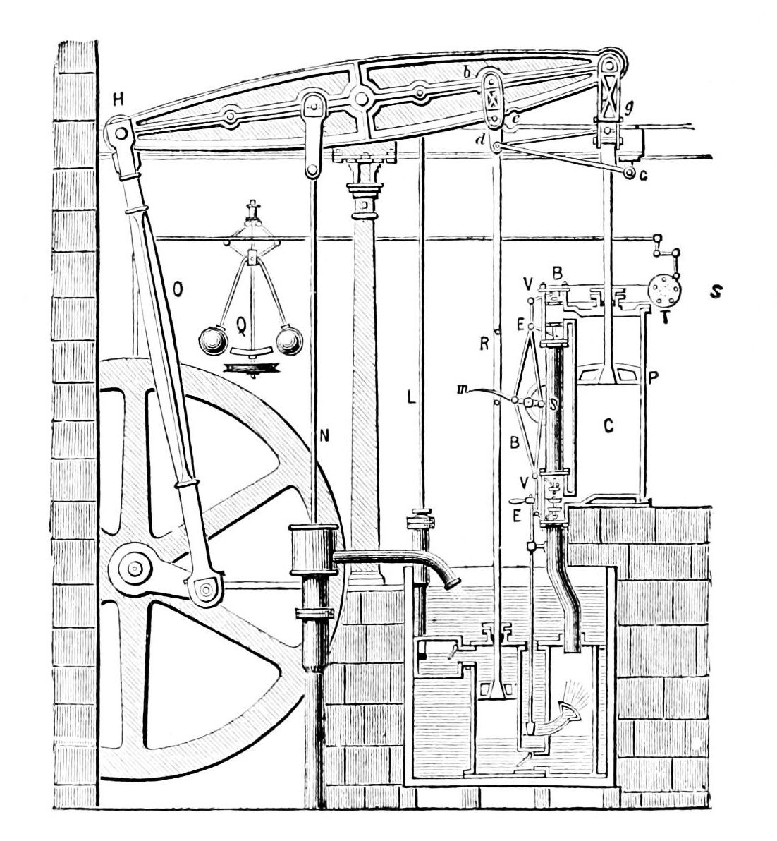 Chapter Nine The Steam Engine Diagram Of