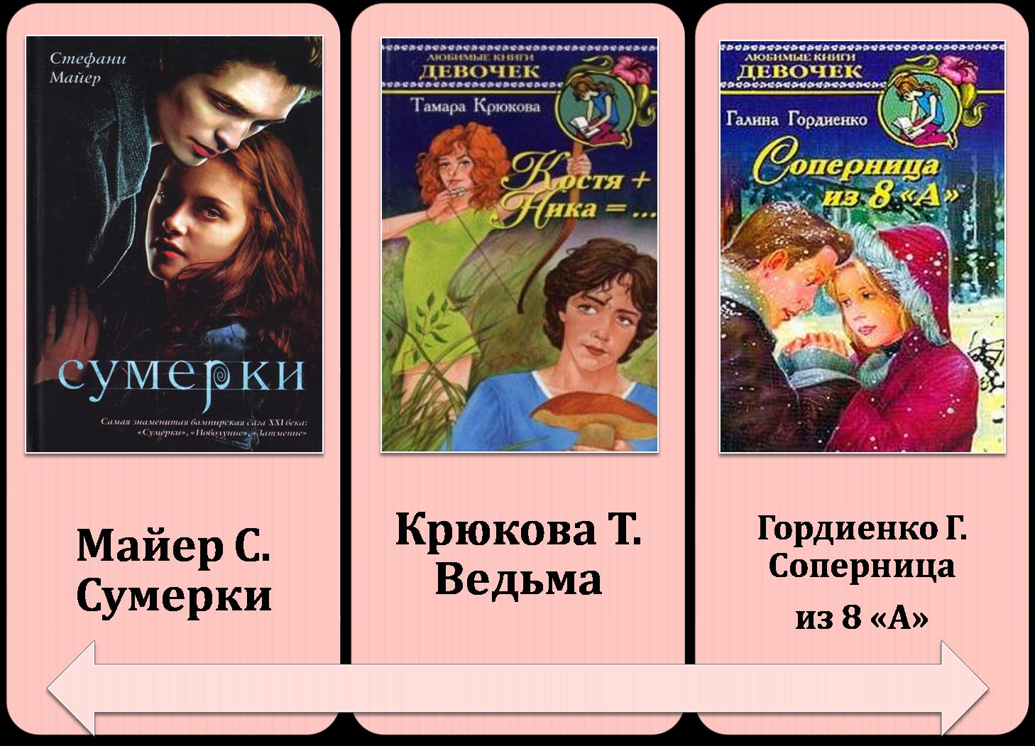 для подростков книги скачать