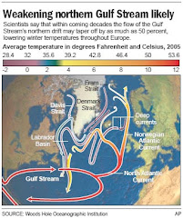 Gulf Stream and climate change.