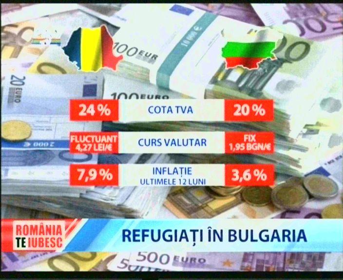 Cota TVA, curs valutar, inflatie ultimul an Romania vs Bulgaria