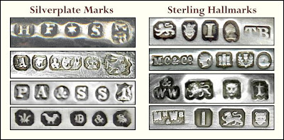 That Bow: metal hallmarks and makers marks