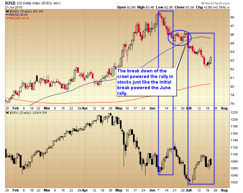 consumer price index case study of