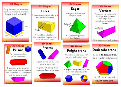 Printable Shapes Poster 3d Shape Information Posters
