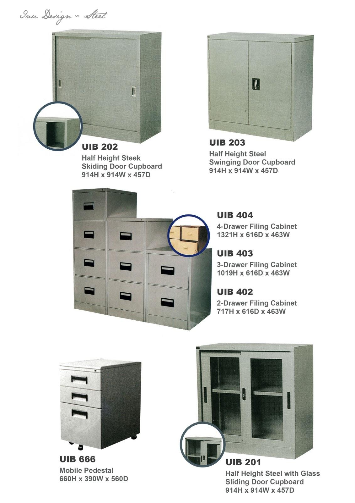 http://2.bp.blogspot.com/_OF_-HzBCzsA/TQnYZgVrFwI/AAAAAAAAANQ/6pkPGxvM-ew/s1600/Half+Height+Metal+cabinet.jpg