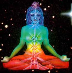 Yoga y el Aura