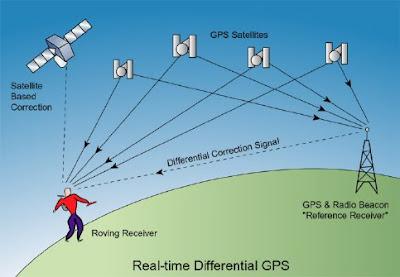 cara kerja GPS image