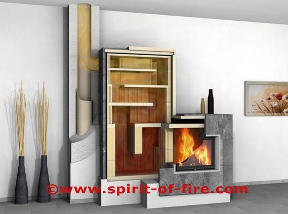 kachelofen kamin specksteinofen kaminofen und mehr der neue specksteinofen. Black Bedroom Furniture Sets. Home Design Ideas