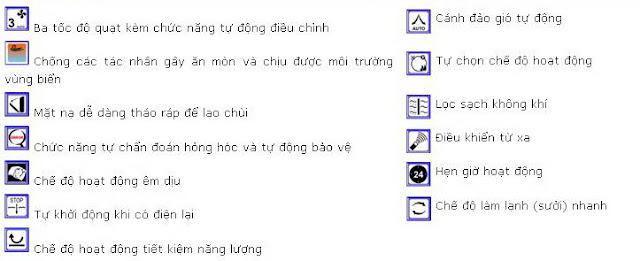 Hinh anh_thong so ree