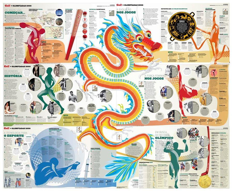 Eqipo blogg ejemplos de dise o grafico e imagenes for Diseno grafico editorial