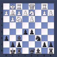 życie a szachy
