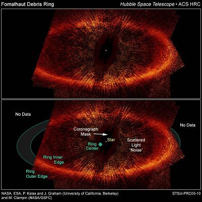 Nadějné vyhlídky na hledání vzdálených planet
