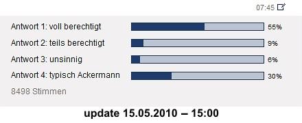 Update 15.05.2010 ca. 15:00
