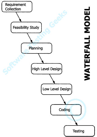 Business plan for realtors