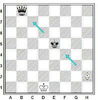 Ajedrez, jaque atravesando el rey o enfilada en una diagonal
