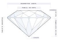 La talla perfecta de un brillante en plata y joyas
