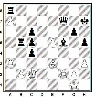 Problema número 207 en problemas de ajedrez
