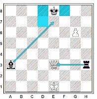 El jaque en ajedrez - como defenderse del jaque