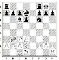Posición de ajedrez después de enrocar ambos bandos