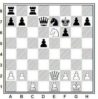 Problema número 280 en problemas de ajedrez