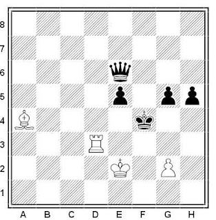 Problema ejercicio de ajedrez número 557: Estudio de L. I. Kubbel (1924)