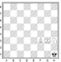 Tutorial ajedrez: Posición final del mate con alfil y caballo