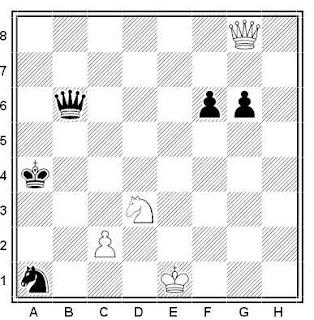 Problema ejercicio de ajedrez número 493: Estudio de Fréderic Lazart (1911)