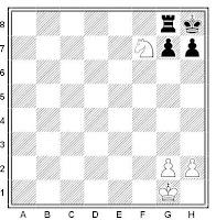 Posición de ajedrez típica del mate de la coz