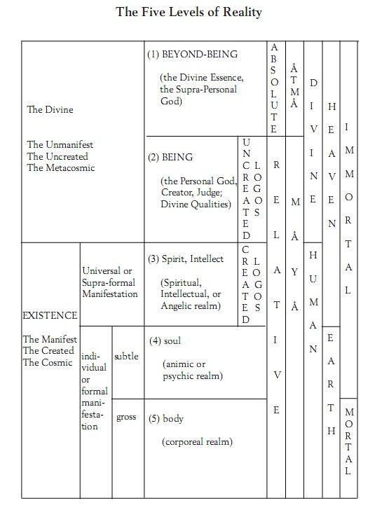 mircea eliade the sacred and the profane pdf