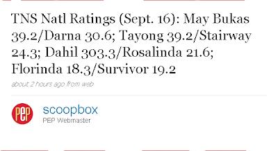 TV Ratings Update: Dahil May Isang Ikaw 303.3 Versus Rosalinda 21.6 According to PEP