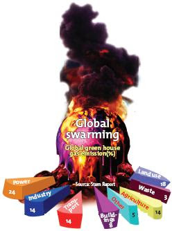 Environmental risks?!?! Grrmph!