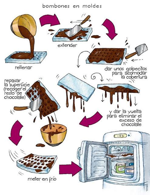 Bombones-caseros-chocolate