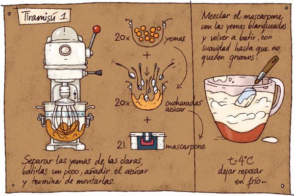 receta tiramisu
